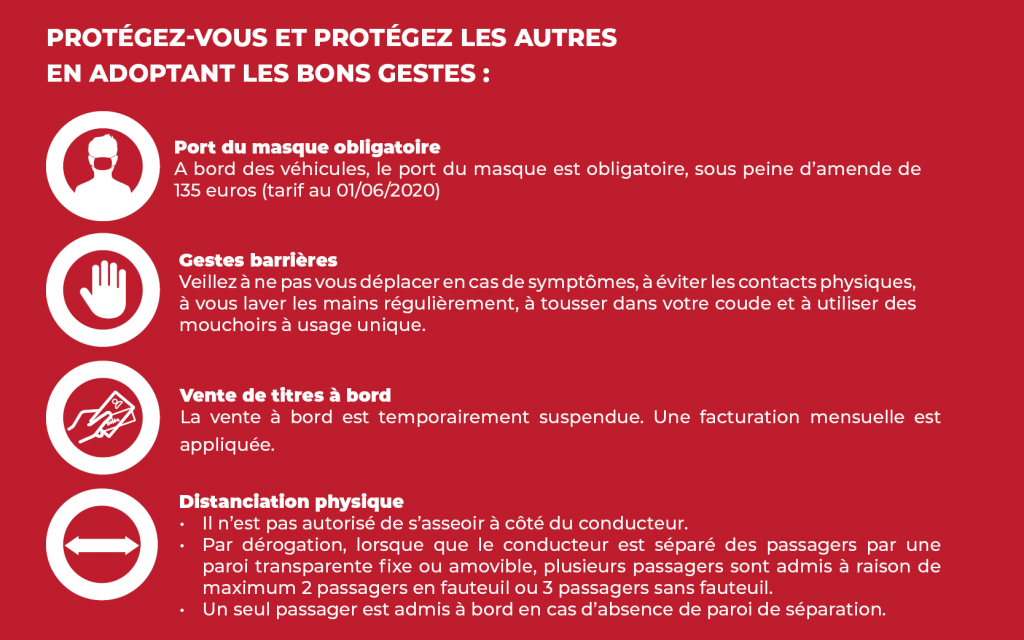 Domibus mesures protection